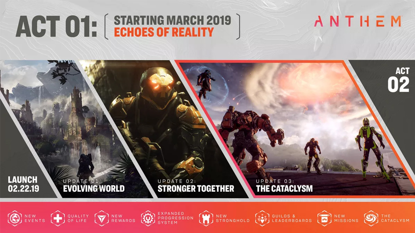 Anthem's Act 01 is looking extremely promising.